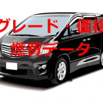 アルファード・グレード・価格・燃費データ