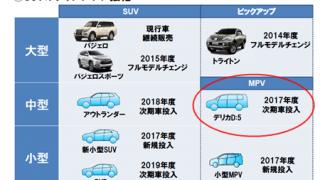 新型デリカD:5は新クリーンディーゼル車で登場か※発売は2017年予定